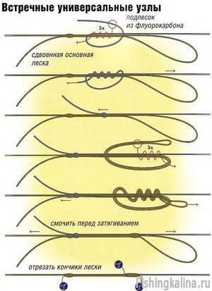 Поводки для щуки своими руками из лески