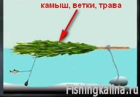 Установка рыболовной снасти шмат, ловля на живца