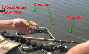 ловля на илистом дне фидером